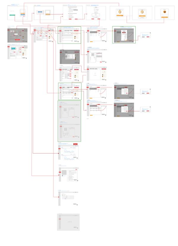 Adobe XD / PS — 網頁設計與UI 教學- 線上教學課程- Hahow 好學校